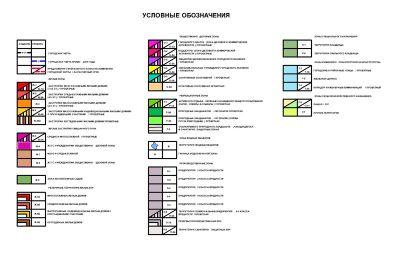 150_kstovo_zona_gradostroitelnogo_zonirovaniya_2